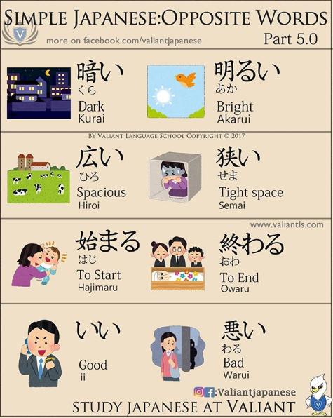 Từ trái nghĩa trong tiếng Nhật