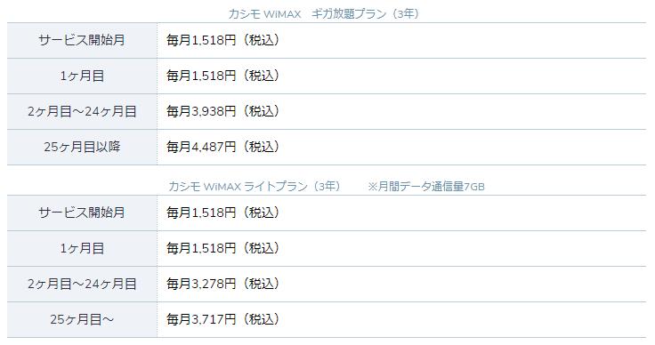 Sử dụng internet ở Nhật Bản